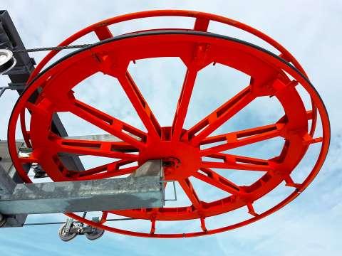 Vratné koleso